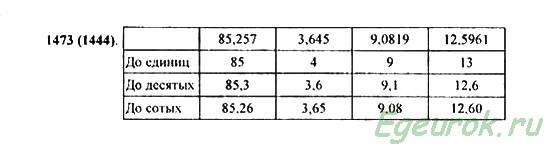 ГДЗ по математике 5 класс Виленкин  - номер №1473