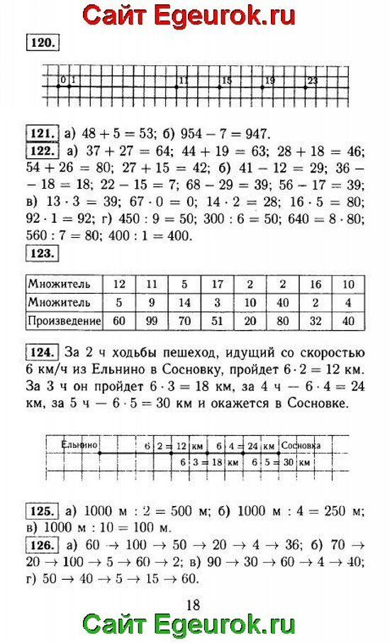 ГДЗ по математике 5 класс - Виленкин - решение задания номер №120-126.
