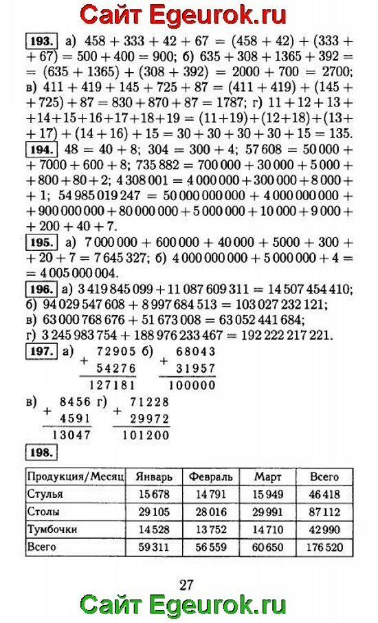 ГДЗ по математике 5 класс - Виленкин - решение задания номер №193-198.