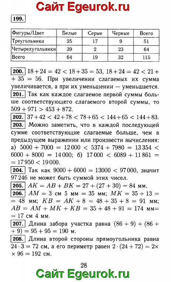 ГДЗ по математике 5 класс - Виленкин - решение задания номер №199-208.