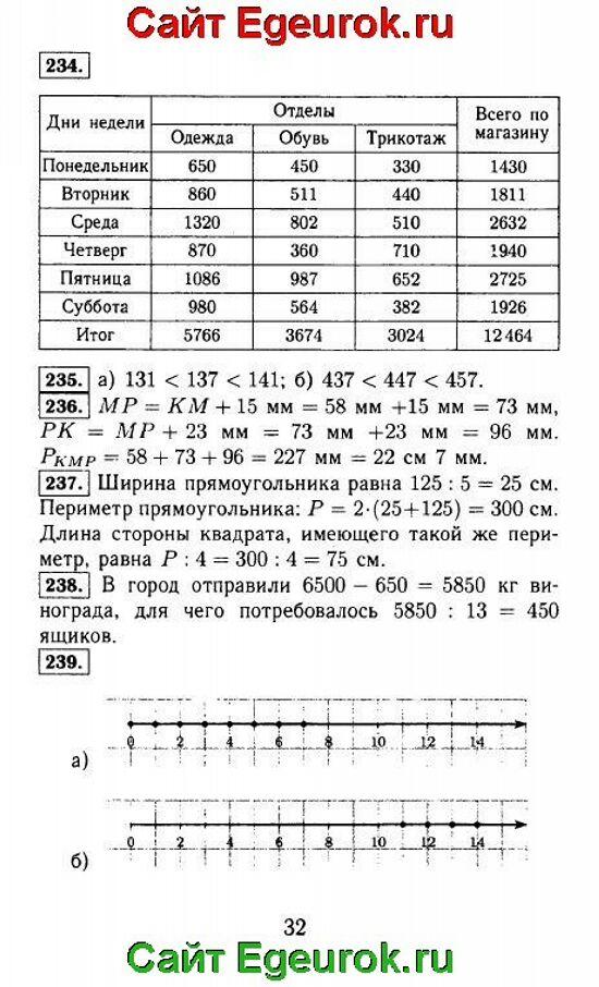 ГДЗ по математике 5 класс - Виленкин - решение задания номер №234-239.