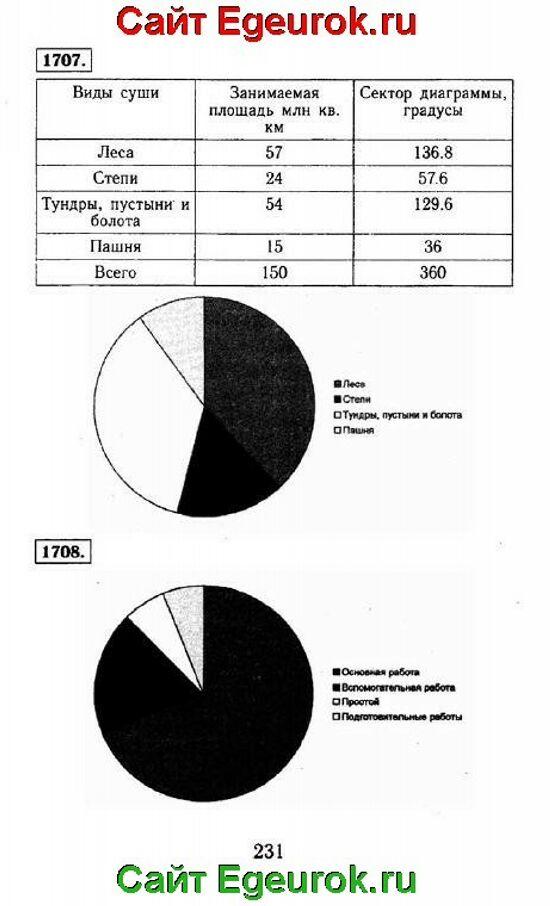 ГДЗ по математике 5 класс - Виленкин - решение задания номер №1707-1708.
