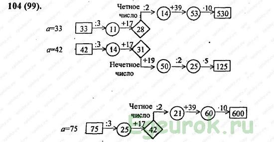 ГДЗ по математике 6 класс Виленкин  - номер №104