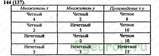 ГДЗ по математике 6 класс Виленкин  - номер №144