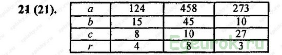 ГДЗ по математике 6 класс Виленкин  - номер №21