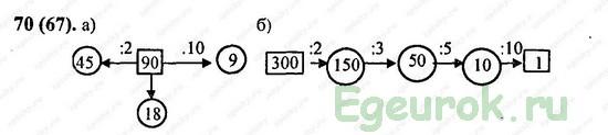 ГДЗ по математике 6 класс Виленкин  - номер №70