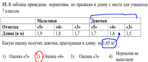 решение задачи №15 кдр по математике 9 класс