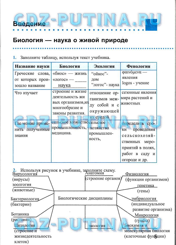 гдз по биологии 5 класс Преображенская.